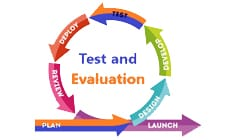 test and evaluation template